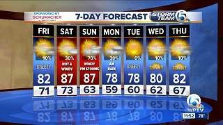Friday afternoon forecast - Video