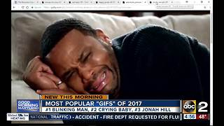 Most popular GIFs of 2017 - Video