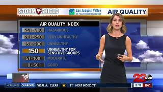 Excessive heat continues today - Video