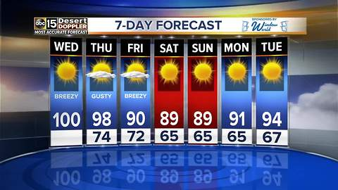 Last day of triple digits in the forecast