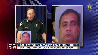277 arrested in Polk County prostitution sting - Video
