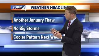 Storm team 4cast with Brian Nizansky - Video