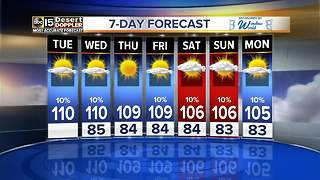 Excessive Heat Warning in effect - Video