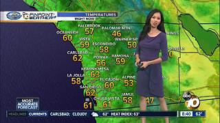 10News Pinpoint Weather for Sunday Nov. 5, 2017 - Video