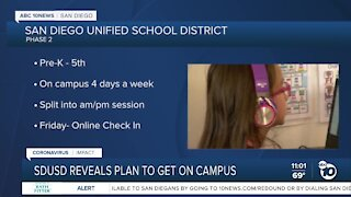 SD Unified details phases of reopening plan