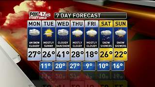 Jim's Forecast 1/29 - Video