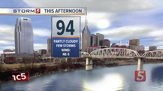 Lelan's Afternoon Forecast: Tuesday, July 25, 2017