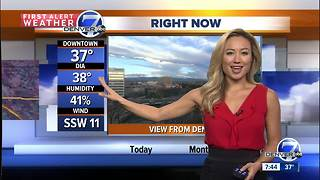 Mild weather to finish the weekend! - Video