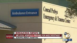 Are local hospitals prepared for mass shootings? - Video