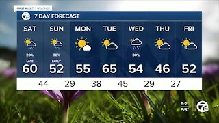 Metro Detroit Forecast: Chance for rain this weekend