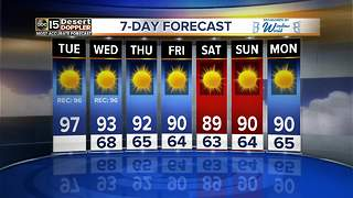The warmup continues with a high of 97 Tuesday - Video