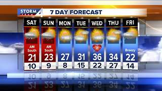 Partly cloudy and chilly Saturday