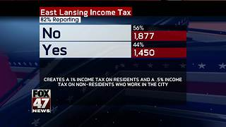 East Lansing voters vote no on income tax - Video