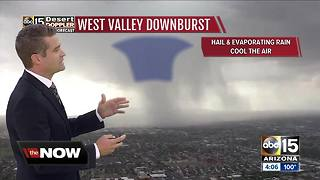 The science behind a downburst