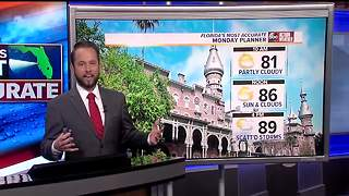 Florida's Most Accurate Forecast with Jason on Sunday, October 7, 2018 - Video