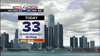 Cold and dry Sunday - Video