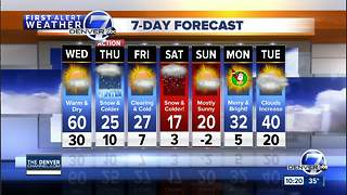 Warm in Denver on Wednesday, snowy and cold Thursday - Video