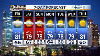 Rain chances increase into Friday across the Valley
