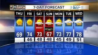 Warmer temperatures ahead for the Valley - Video