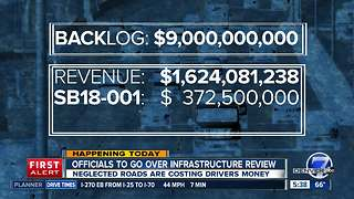 Bad roads & congestion cost drivers $2,300 per year - Video