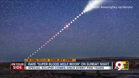 Rare 'super blood wolf moon' on Sunday night