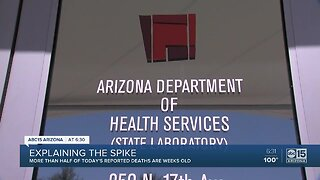 Explaining the spike in COVID-19 cases in Arizona