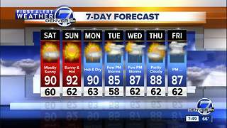 Warm and dry weekend in Denver - Video