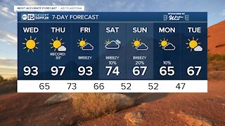 Sunny, warm Wednesday on tap