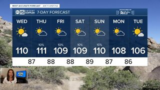 Warm temperatures and a slight chance of storms this week