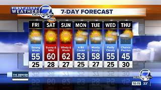 Snow ends for Denver area, next comes strong wind
