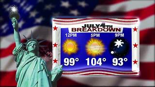 13 First Alert Weather for July 2