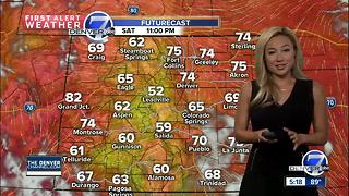 Hot weather returns Sunday - Video