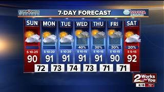 2Works For You Sunday Forecast - Video