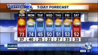 Warm and dry weather through Monday - Video