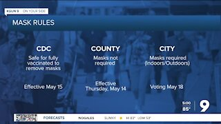 Mayor, city council to discuss local mask ordinance Tuesday