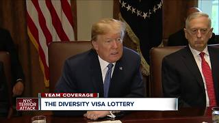 NYC attack suspect was in the Diversity Visa Lottery program, so what is it? - Video