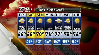 Jim's Forecast 9/8 - Video