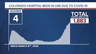 GRAPH: COVID-19 hospital beds in use as of December 4, 2020