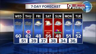 Your Wednesday afternoon forecast - Video