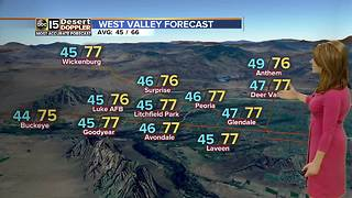 A warm week is ahead for the Valley with temps in the upper 70s - Video