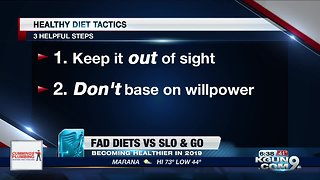 The science behind fad dieting