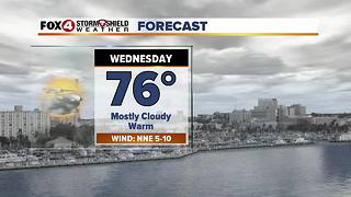 Cooling Trend For Mid-Week 1-23 - Video