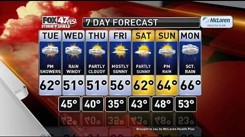Claire's Forecast 10-15
