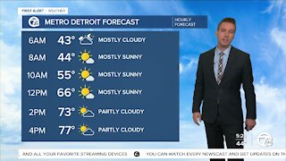 Metro Detroit Forecast: Near 80° today and tomorrow