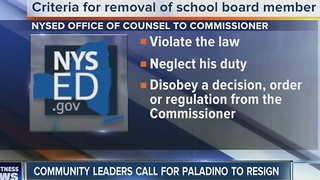 Can Carl Paladino be removed from the Buffalo School Board?