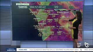 ABC 10News Pinpoint Weather for Sat. Feb. 27, 2021