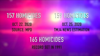 Milwaukee closing in on homicide record