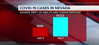 COVID-19 cases in Nevada   July 3