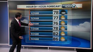 Early morning forecast