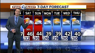 FORECAST: Friday Afternoon
